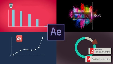 After Effects – Motion Graphics & Data Visualization