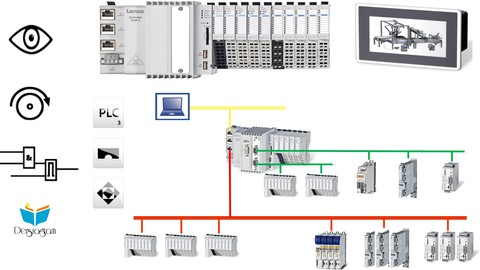 Lenze Plc Programming(Like Codesys) -Industrial Automation