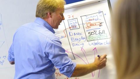 Sales Training: Practical Sales Techniques