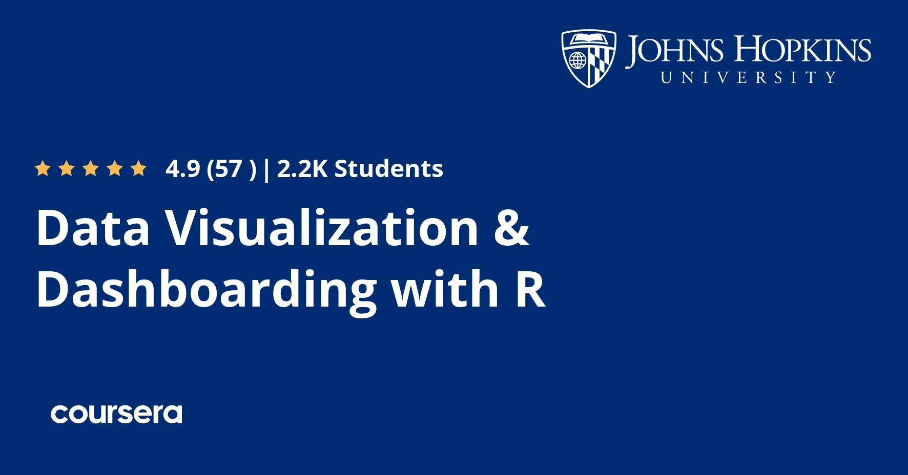 Data Visualization & Dashboarding with R Specialization