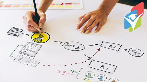 Process Flowcharts & Process Mapping – The Beginner's Guide