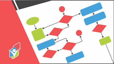 Process Flowcharts & Process Mapping – The Advanced Guide