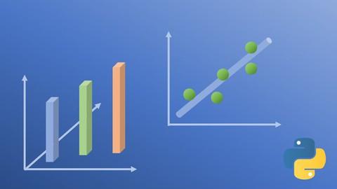 Statistics Fundamentals: Bundled
