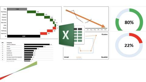 Excel Workshop – Diagramme: Wasserfall, Karten, Linien, etc.