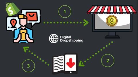 Digital Dropshipping Masterclass: Das NEUE Geschäftsmodell