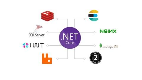 Hands on ASP.NET Core 5 production grade API Development