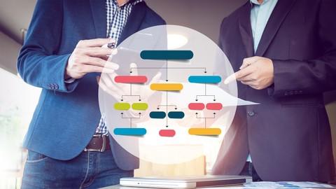 Agile Methodologies Overview
