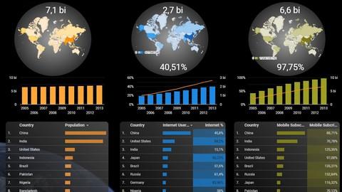 Domine Google Data Studio: o Curso Completo (2021)