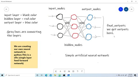Create own Artificial Neural Network in Python