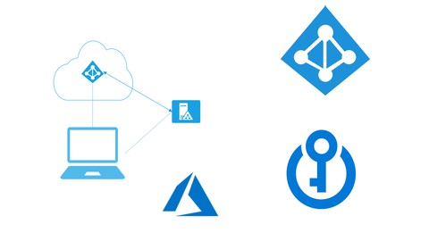 Azure Security For Busy .Net Developers (ADD & Key Vault)